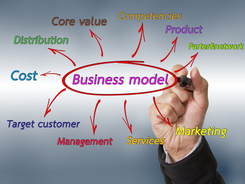 FREE WEBINAR: Changing business models in a post-virus world